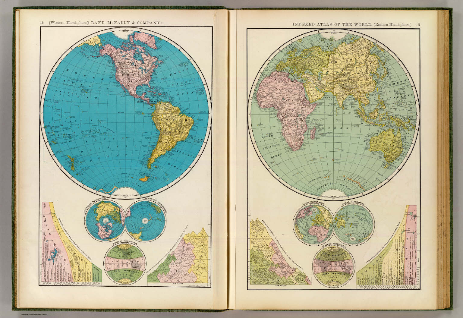 W e hemispheres david rumsey historical map collection w e hemispheres gumiabroncs Images