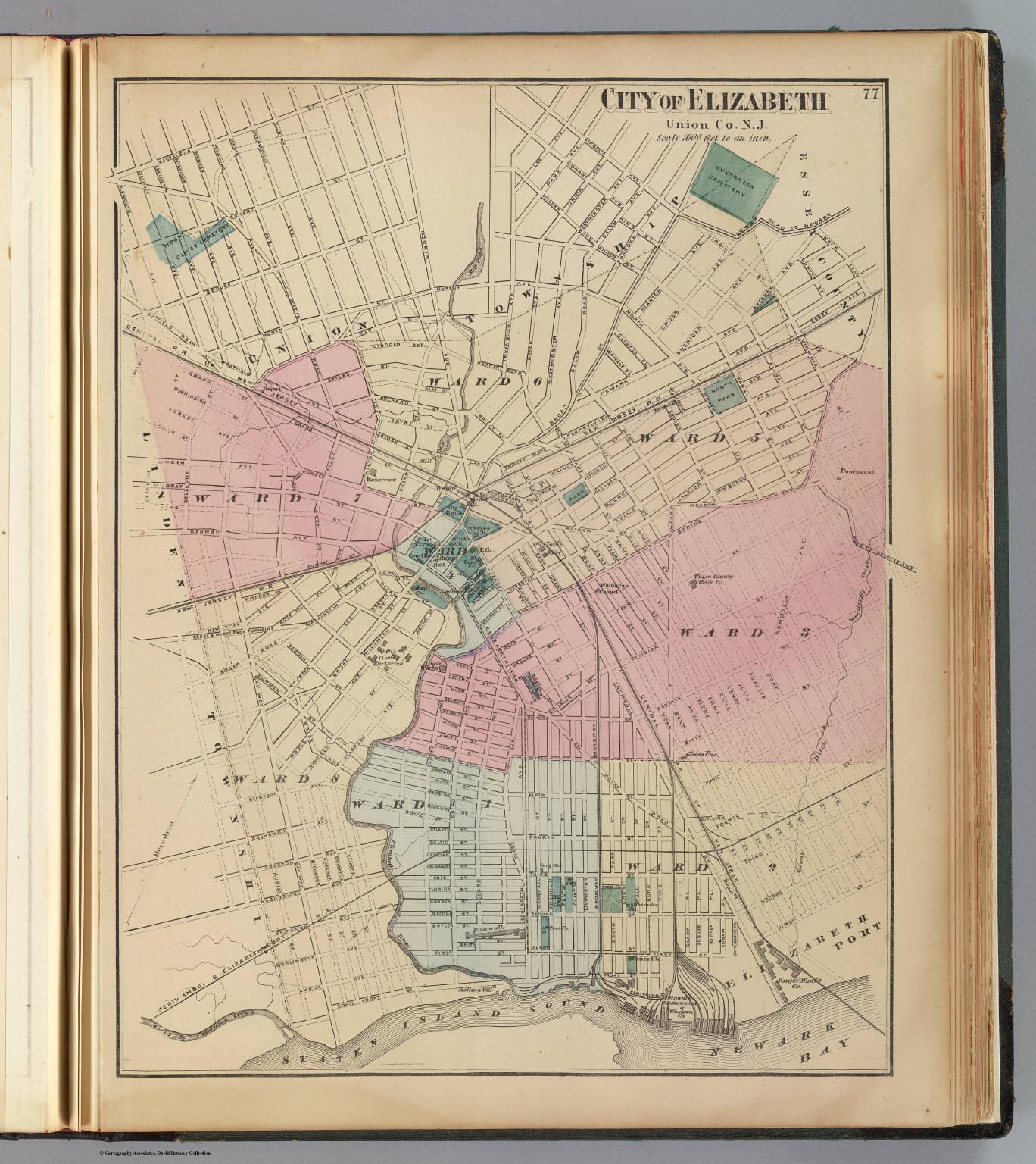 Elizabeth NJ David Rumsey Historical Map Collection