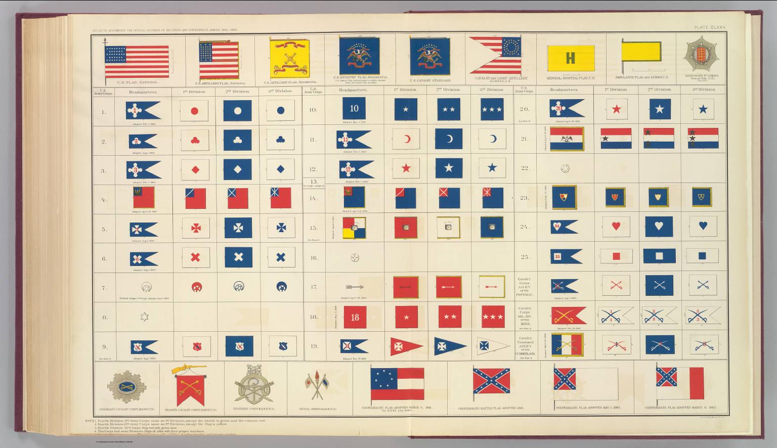 (Flags, badges, etc.)