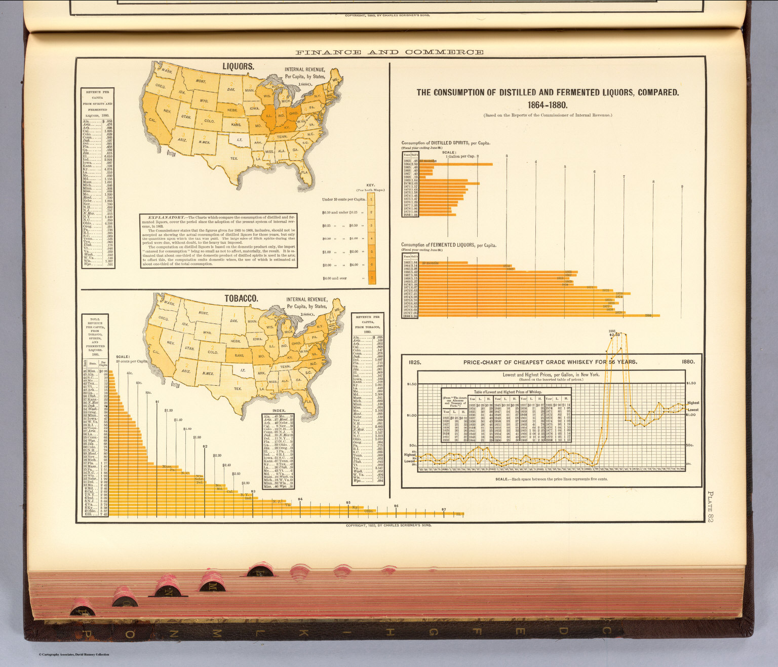 82 Liquors Tobacco Whiskey David Rumsey Historical Map Collection Still Diagram
