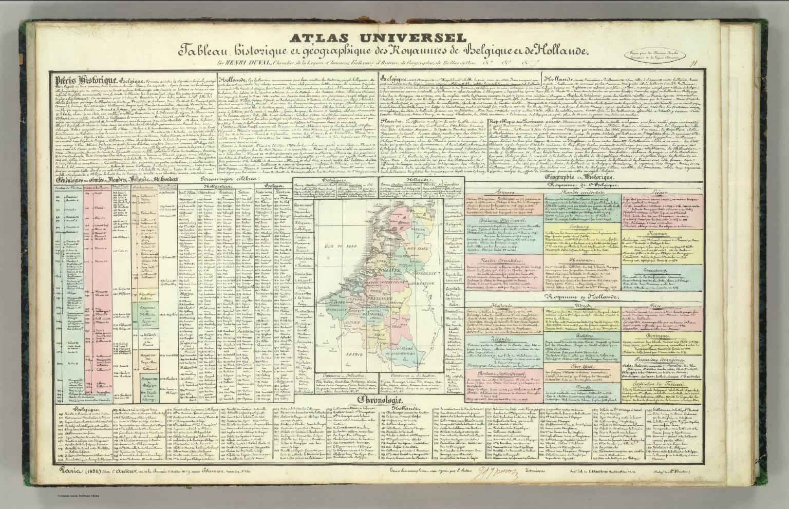 Tableau l'historie des Royaumes de Belgique et de Hollande.