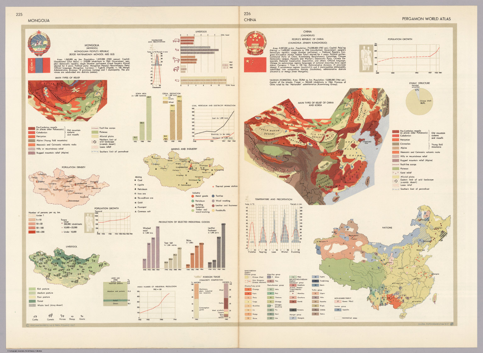 Mongolia China Pergamon World Atlas David Rumsey Historical Map Collection