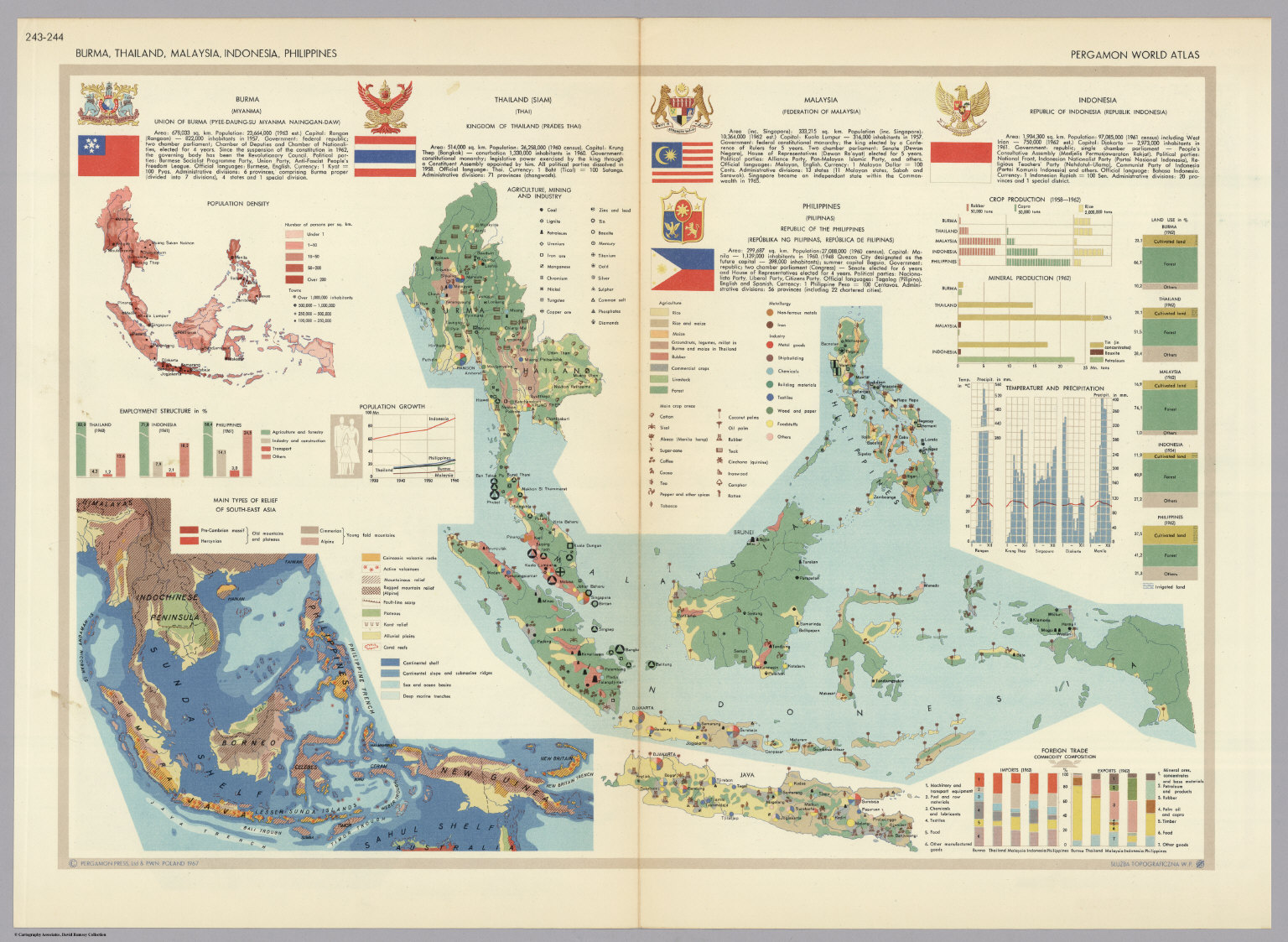 Burma thailand malaysia indonesia philippines pergamon world burma thailand malaysia indonesia philippines pergamon world atlas gumiabroncs