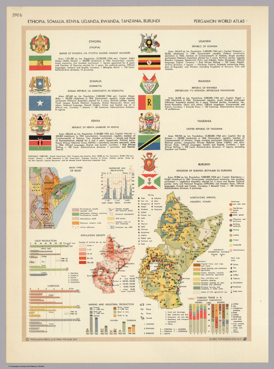 Ethiopia somalia kenya uganda rwanda tanzania burundi ethiopia somalia kenya uganda rwanda tanzania burundi pergamon world atlas gumiabroncs Image collections