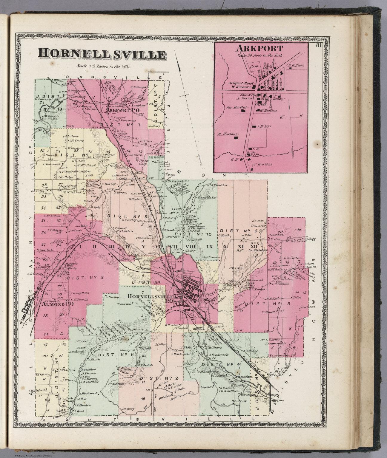 Hornellsville.