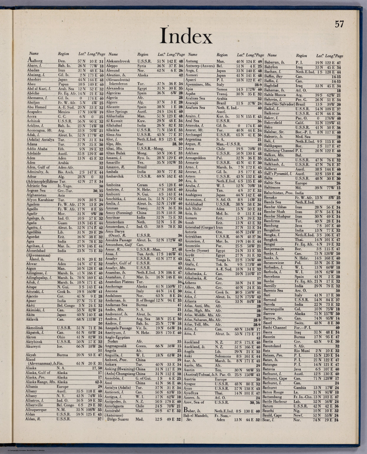 Index list of maps look at the world david rumsey historical map index list of maps look at the world gumiabroncs Choice Image