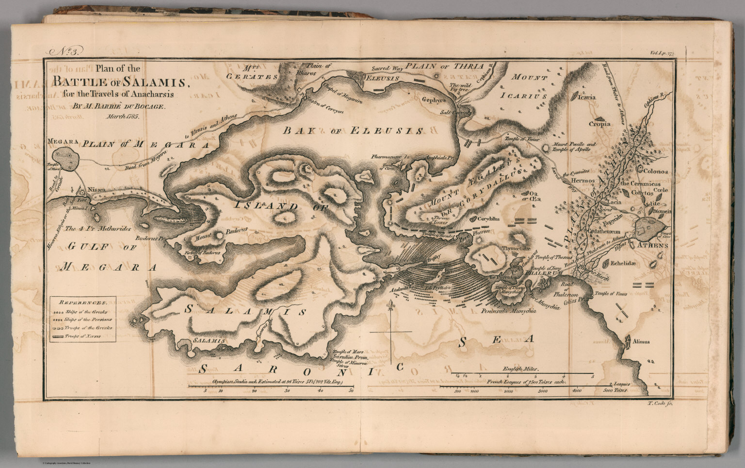 Plan Of The Battle Of Salamis No 3 David Rumsey Historical Map