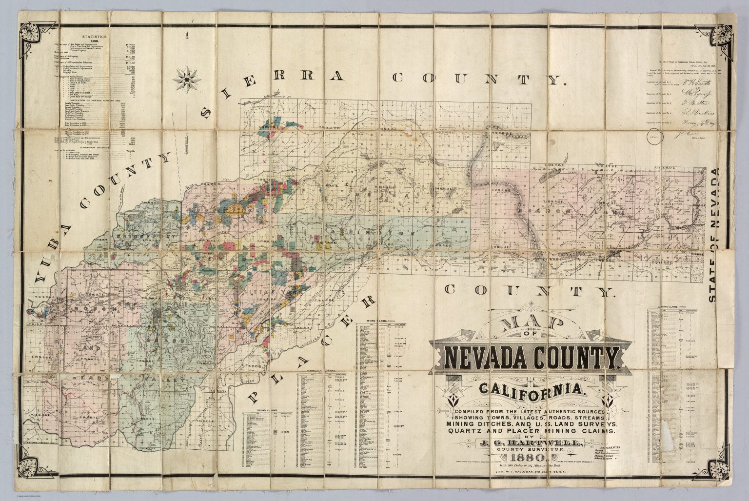 Nevada County, California. - David Rumsey Historical Map Collection