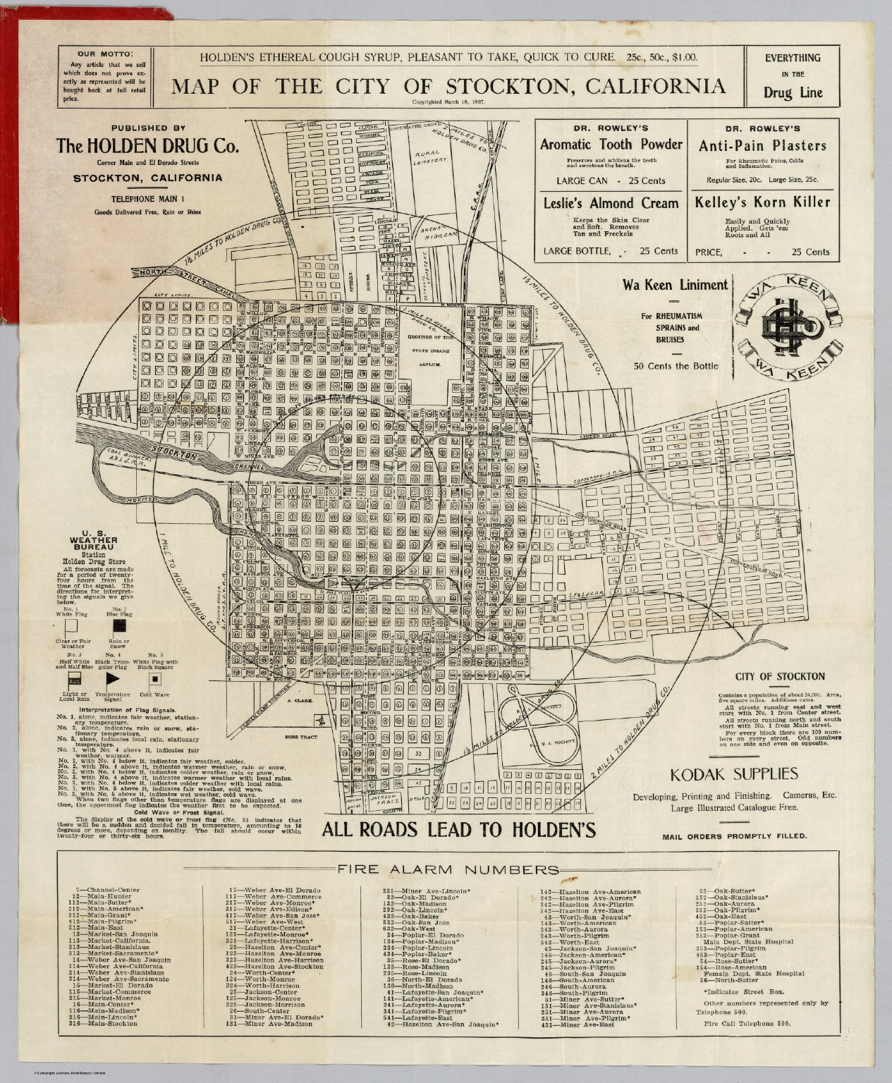 Stockton California David Rumsey Historical Map Collection