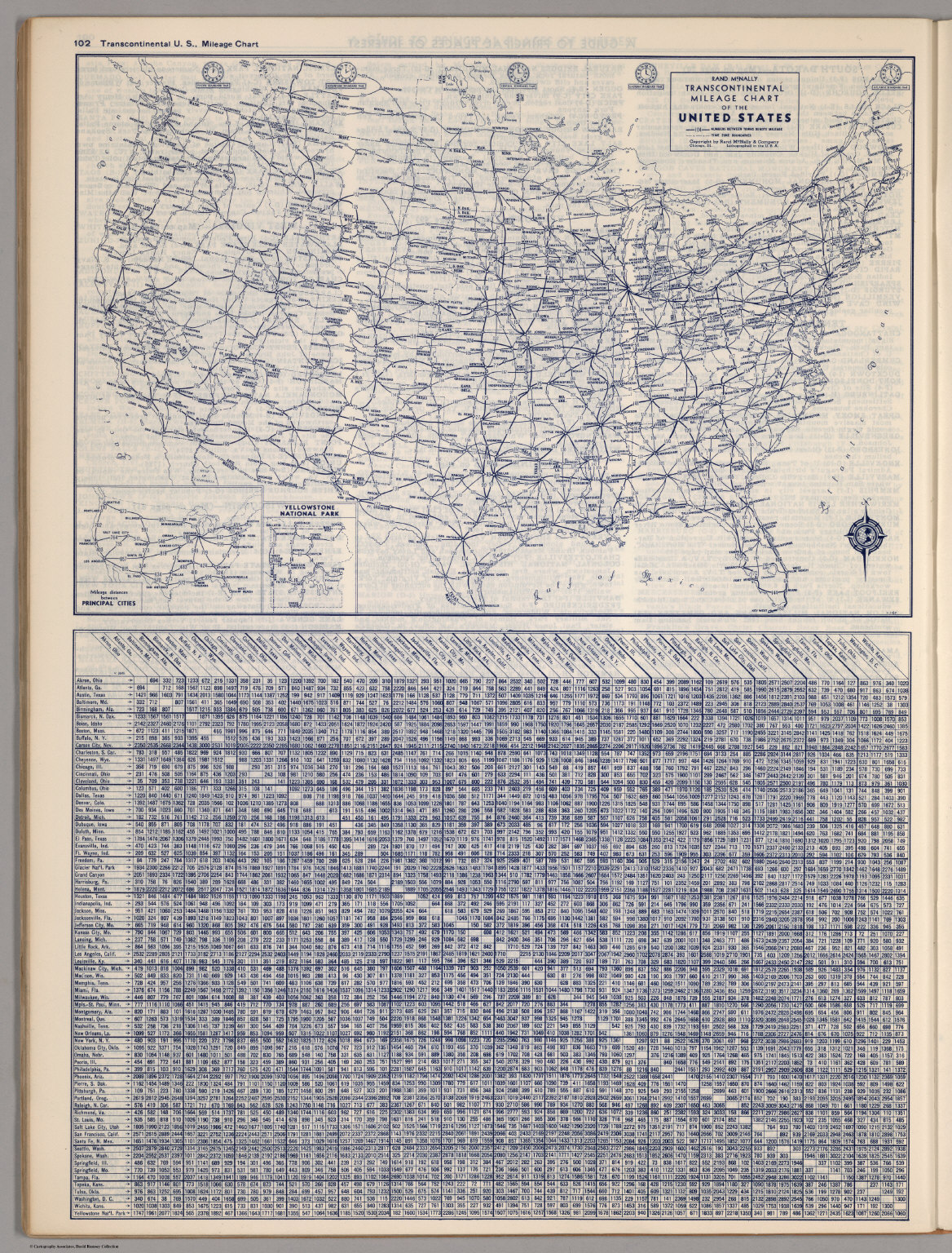 Us Map Mileage Chart Transcontinental Mileage Chart of the United States   David Rumsey