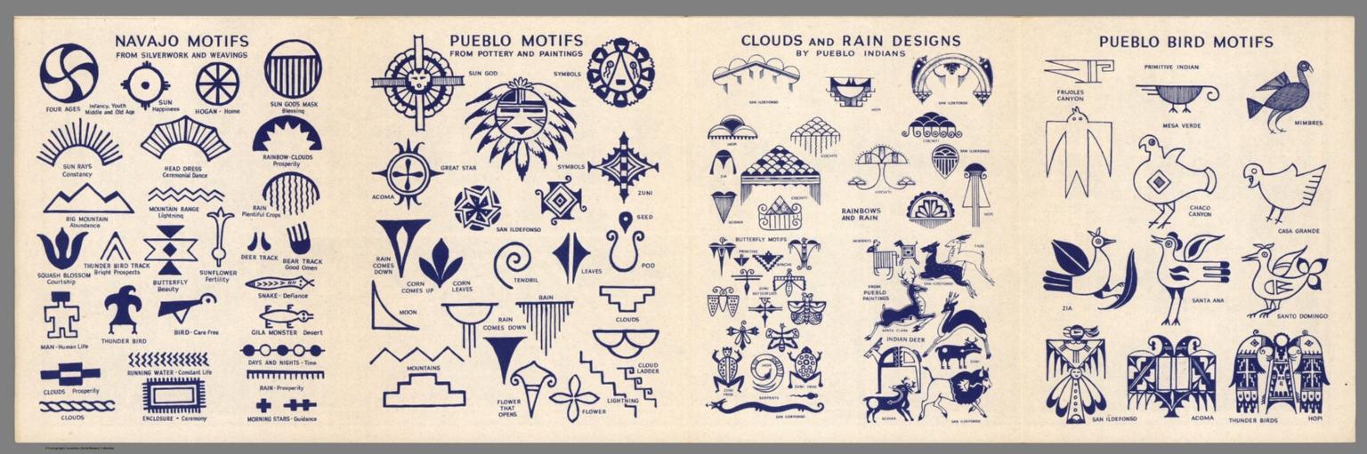 Text Navajo Motifs Pueblo Motifs Clouds And Rain Designs Pueblo