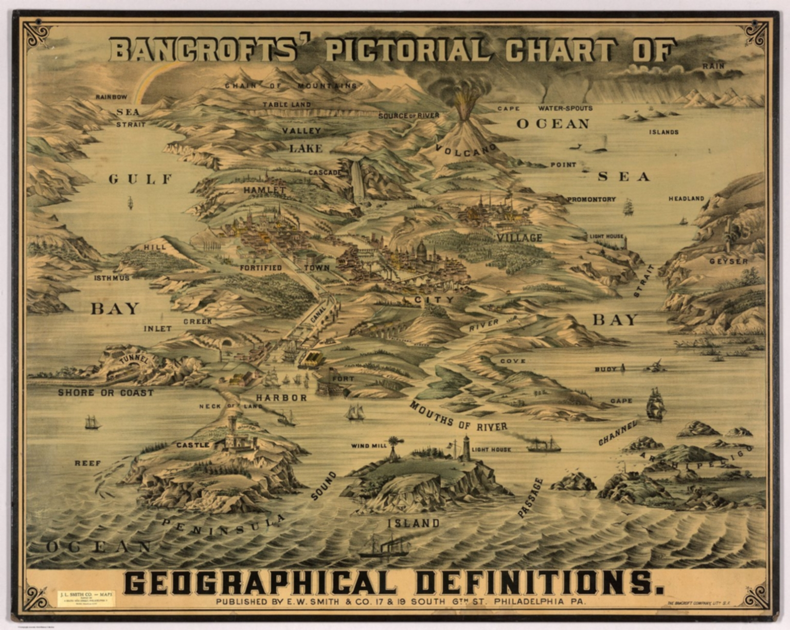 Bancrofts' pictorial chart of geographical definition - David Rumsey on