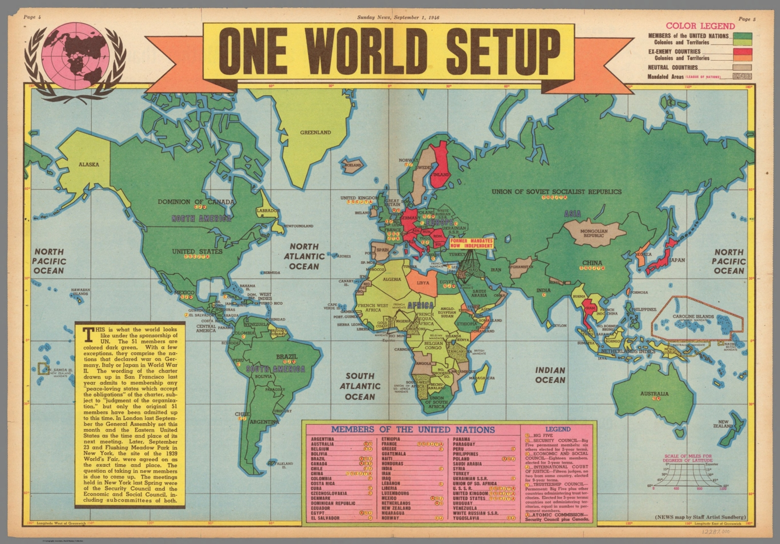One World Setup. September 1, 1946. - David Rumsey Historical Map ...