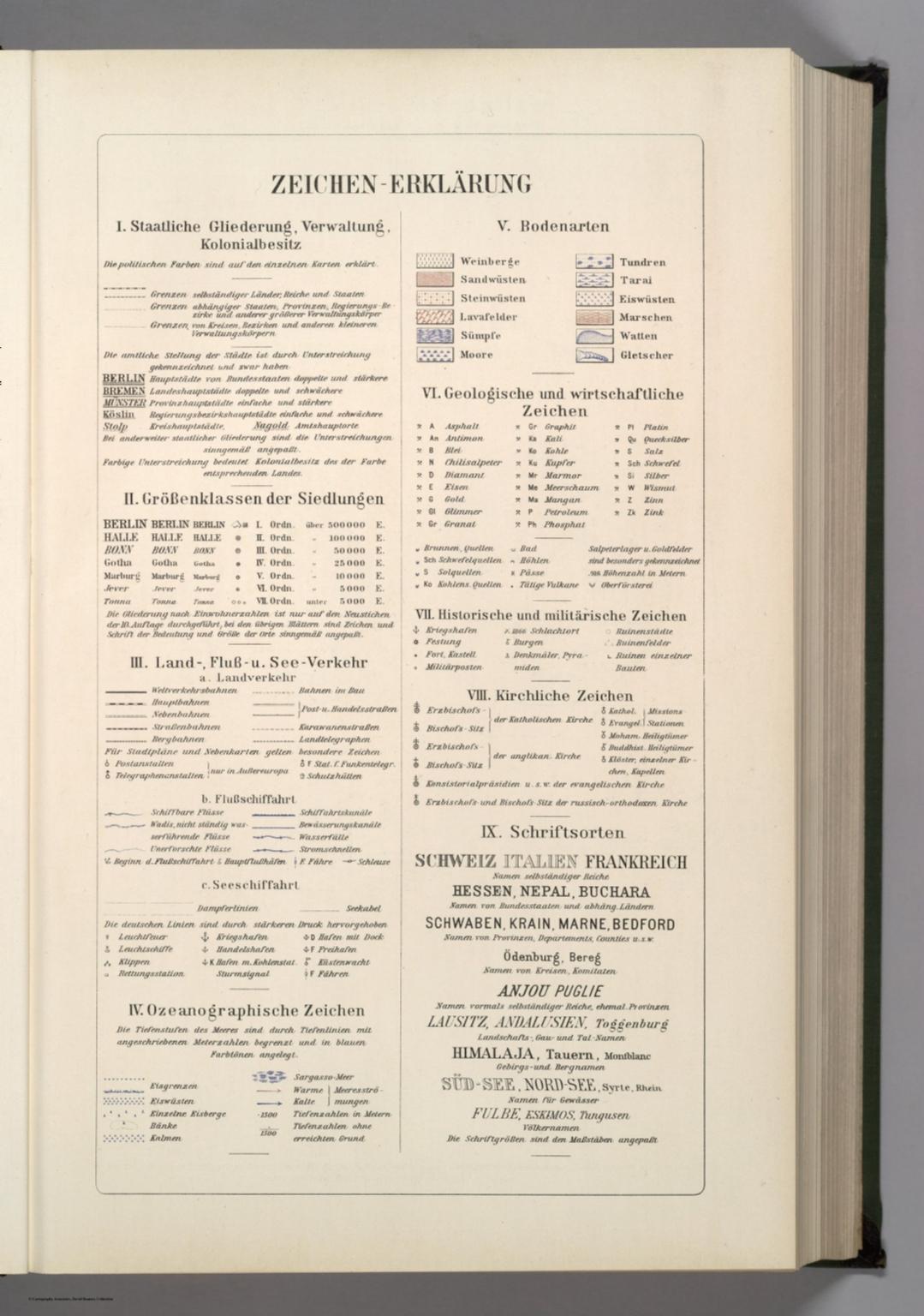 Legend: Zeichen-Erklaerung. - David Rumsey Historical Map Collection