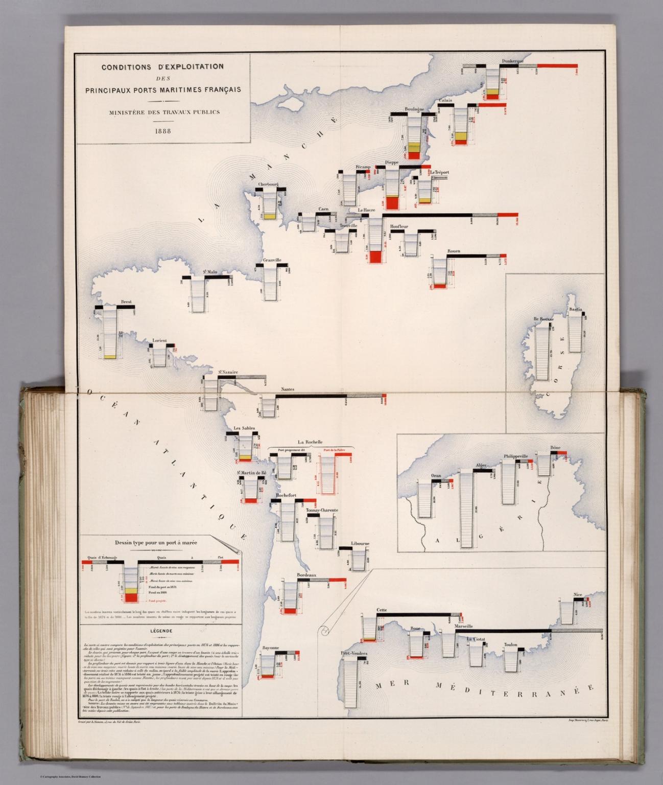 Conditions D'Exploitation des Principaux Ports Maritimes Francais. 1888.