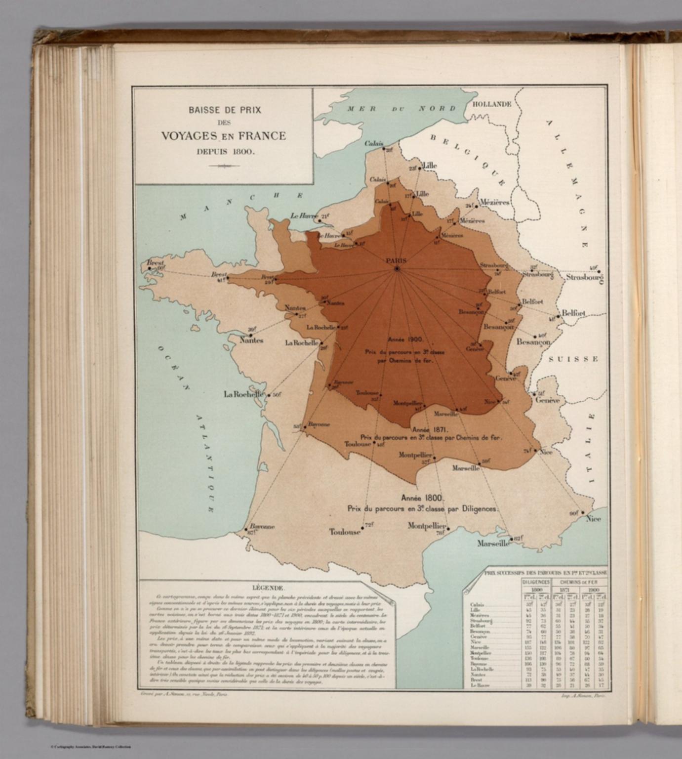 Baisse de Prix des Voyages en France depuis 1800.